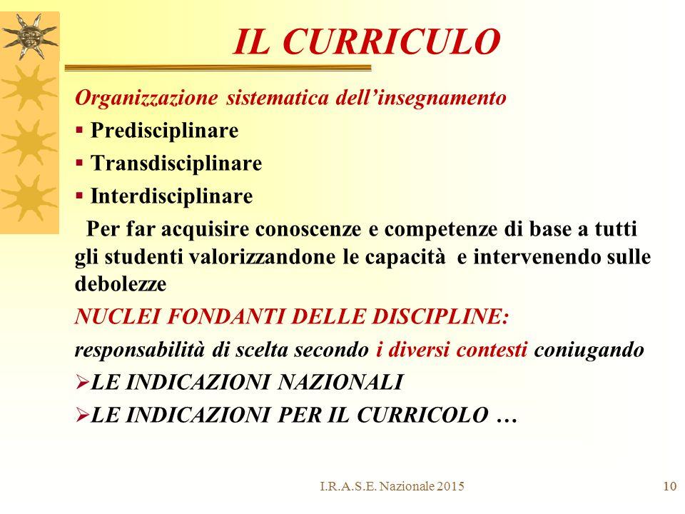 10 IL CURRICULO Organizzazione sistematica dell'insegnamento  Predisciplinare  Transdisciplinare  Interdisciplinare Per far acquisire conoscenze e