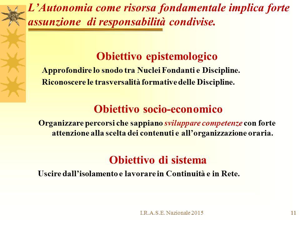11 L'Autonomia come risorsa fondamentale implica forte assunzione di responsabilità condivise. Obiettivo epistemologico Approfondire lo snodo tra Nucl