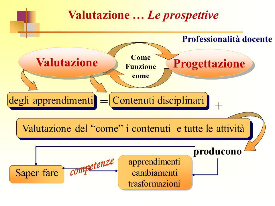 Progettazione apprendimenti cambiamenti trasformazioni apprendimenti cambiamenti trasformazioni degli apprendimenti producono Come Funzione come Conte