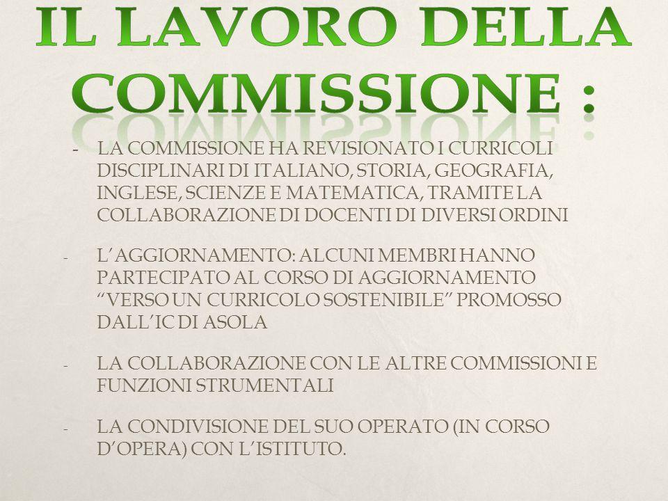 - LA COMMISSIONE HA REVISIONATO I CURRICOLI DISCIPLINARI DI ITALIANO, STORIA, GEOGRAFIA, INGLESE, SCIENZE E MATEMATICA, TRAMITE LA COLLABORAZIONE DI DOCENTI DI DIVERSI ORDINI - L'AGGIORNAMENTO: ALCUNI MEMBRI HANNO PARTECIPATO AL CORSO DI AGGIORNAMENTO VERSO UN CURRICOLO SOSTENIBILE PROMOSSO DALL'IC DI ASOLA - LA COLLABORAZIONE CON LE ALTRE COMMISSIONI E FUNZIONI STRUMENTALI - LA CONDIVISIONE DEL SUO OPERATO (IN CORSO D'OPERA) CON L'ISTITUTO.