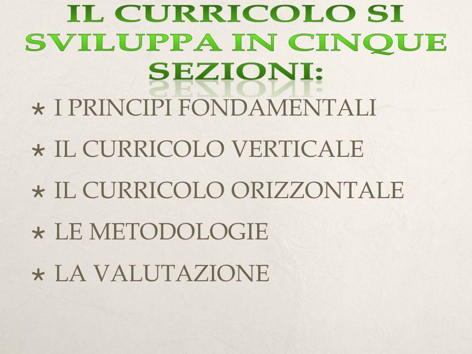  I PRINCIPI FONDAMENTALI  IL CURRICOLO VERTICALE  IL CURRICOLO ORIZZONTALE  LE METODOLOGIE  LA VALUTAZIONE