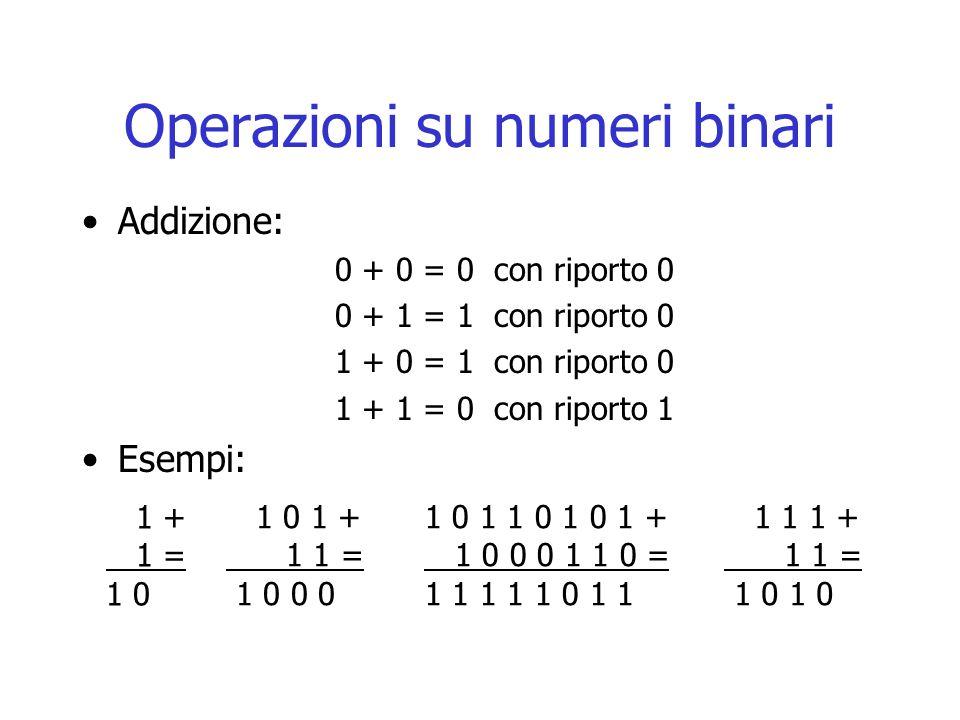 Operazioni su numeri binari Addizione: 0 + 0 = 0 con riporto 0 0 + 1 = 1 con riporto 0 1 + 0 = 1 con riporto 0 1 + 1 = 0 con riporto 1 Esempi: 1 + 1 =