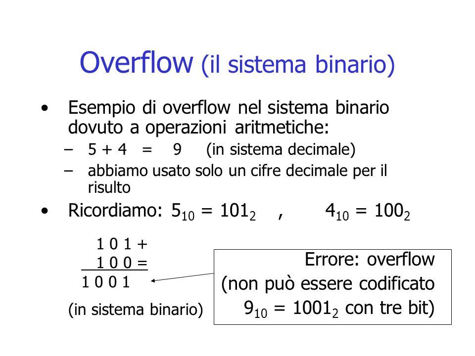 Overflow (il sistema binario) Esempio di overflow nel sistema binario dovuto a operazioni aritmetiche: –5 + 4 = 9 (in sistema decimale) –abbiamo usato