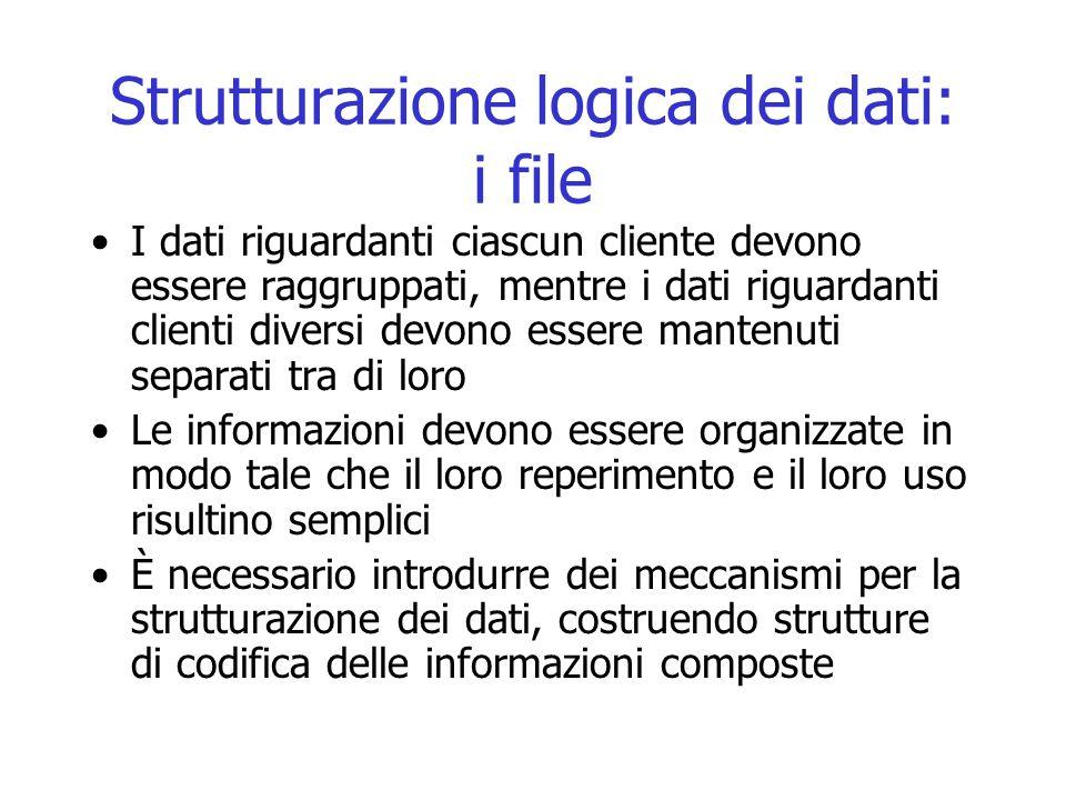 Strutturazione logica dei dati: i file I dati riguardanti ciascun cliente devono essere raggruppati, mentre i dati riguardanti clienti diversi devono