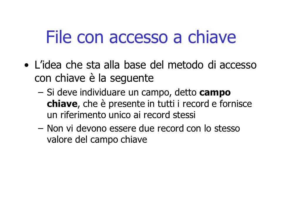 File con accesso a chiave L'idea che sta alla base del metodo di accesso con chiave è la seguente –Si deve individuare un campo, detto campo chiave, c