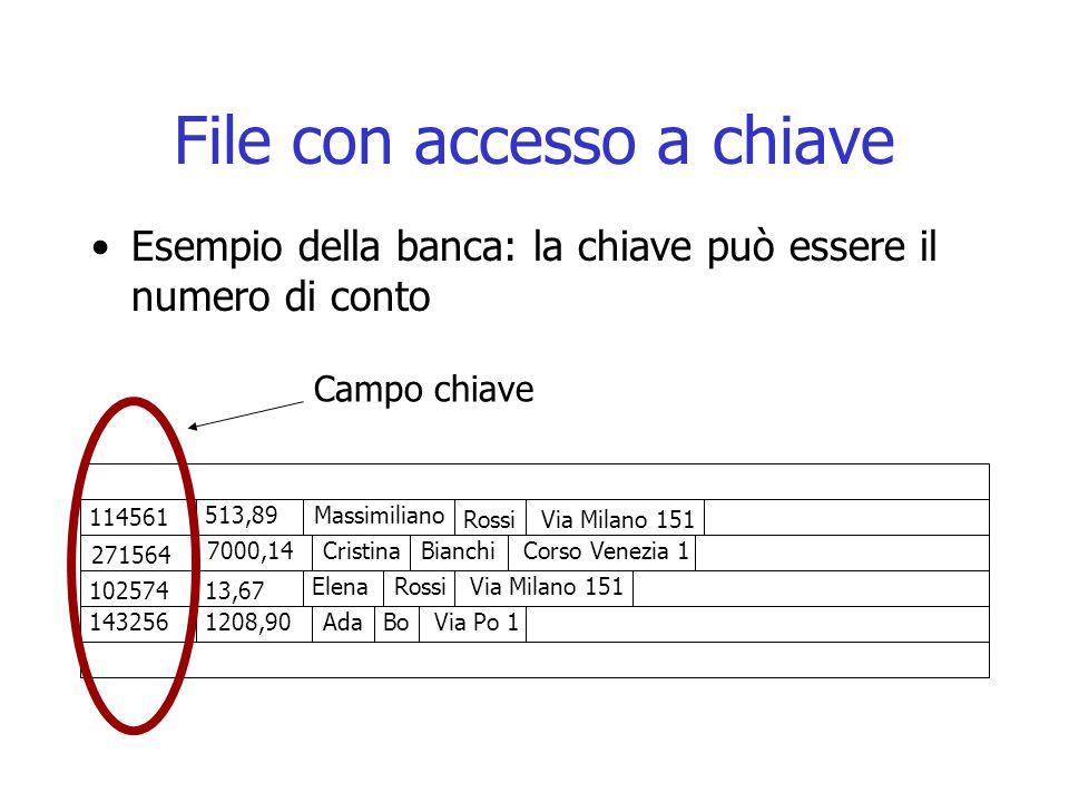 File con accesso a chiave Esempio della banca: la chiave può essere il numero di conto 114561 271564 102574 143256 513,89 7000,14 13,67 1208,90 Massim