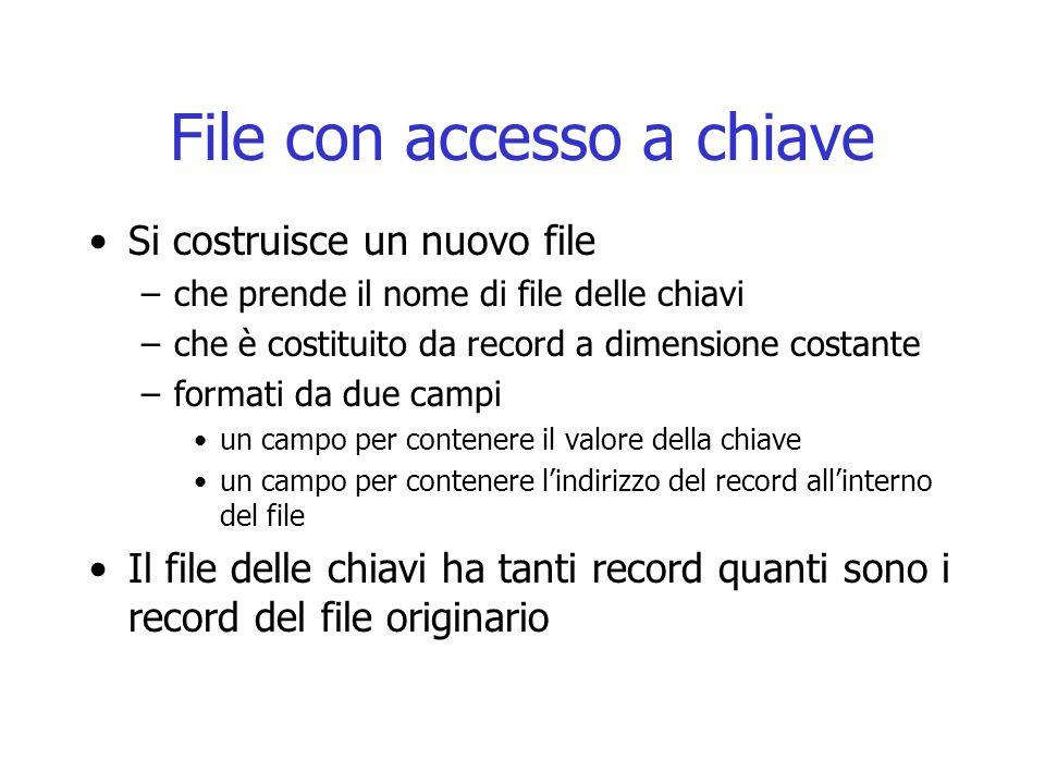 File con accesso a chiave Si costruisce un nuovo file –che prende il nome di file delle chiavi –che è costituito da record a dimensione costante –form