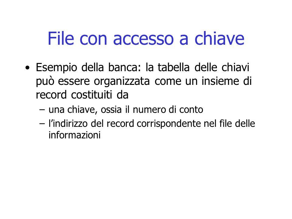 File con accesso a chiave Esempio della banca: la tabella delle chiavi può essere organizzata come un insieme di record costituiti da –una chiave, oss
