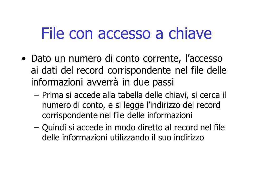 File con accesso a chiave Dato un numero di conto corrente, l'accesso ai dati del record corrispondente nel file delle informazioni avverrà in due pas