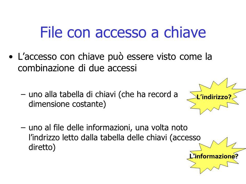 File con accesso a chiave L'accesso con chiave può essere visto come la combinazione di due accessi –uno alla tabella di chiavi (che ha record a dimen