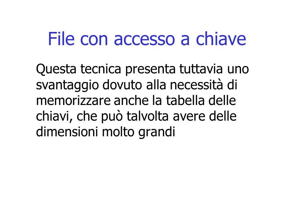 File con accesso a chiave Questa tecnica presenta tuttavia uno svantaggio dovuto alla necessità di memorizzare anche la tabella delle chiavi, che può