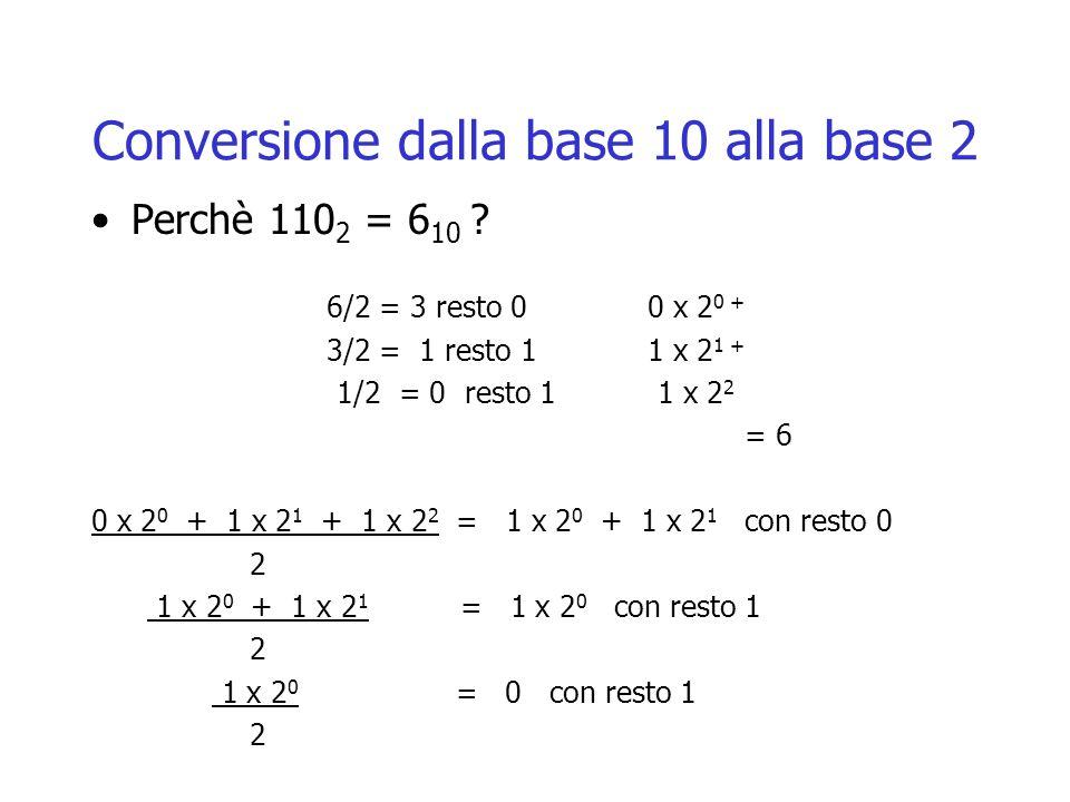 Conversione dalla base 10 alla base 2 Perchè 110 2 = 6 10 ? 6/2 = 3 resto 00 x 2 0 + 3/2 = 1 resto 11 x 2 1 + 1/2 = 0 resto 1 1 x 2 2 = 6 0 x 2 0 + 1