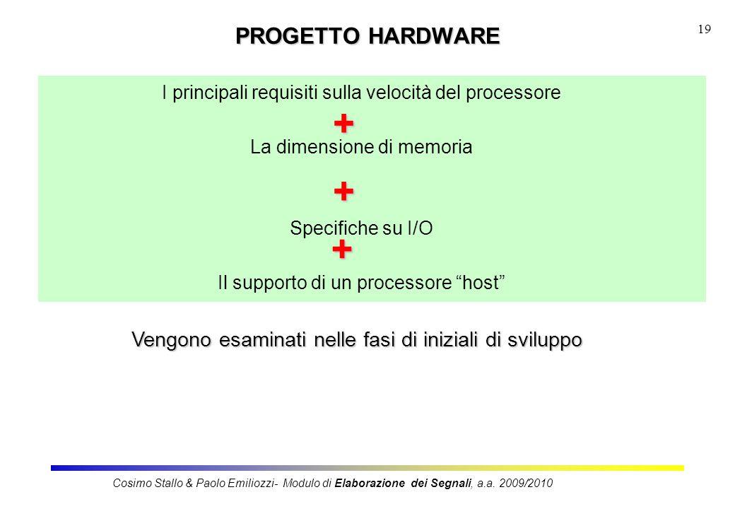 19 PROGETTO HARDWARE I principali requisiti sulla velocità del processore La dimensione di memoria Specifiche su I/O Il supporto di un processore host + + + Vengono esaminati nelle fasi di iniziali di sviluppo Cosimo Stallo & Paolo Emiliozzi- Modulo di Elaborazione dei Segnali, a.a.