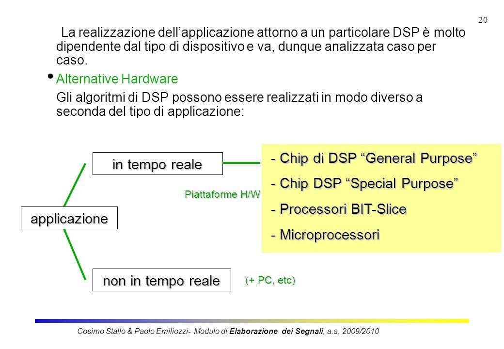 20 La realizzazione dell'applicazione attorno a un particolare DSP è molto dipendente dal tipo di dispositivo e va, dunque analizzata caso per caso.