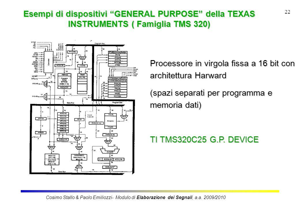 22 Esempi di dispositivi GENERAL PURPOSE della TEXAS INSTRUMENTS ( Famiglia TMS 320) Processore in virgola fissa a 16 bit con architettura Harward (spazi separati per programma e memoria dati) TI TMS320C25 G.P.