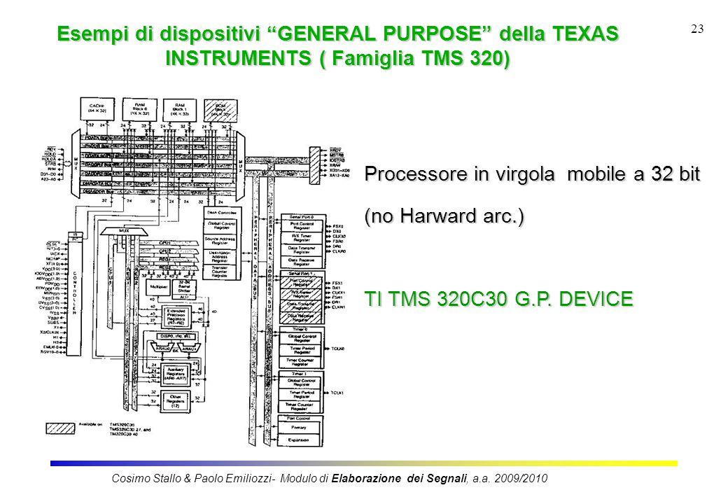 """23 Esempi di dispositivi """"GENERAL PURPOSE"""" della TEXAS INSTRUMENTS ( Famiglia TMS 320) Processore in virgola mobile a 32 bit (no Harward arc.) TI TMS"""