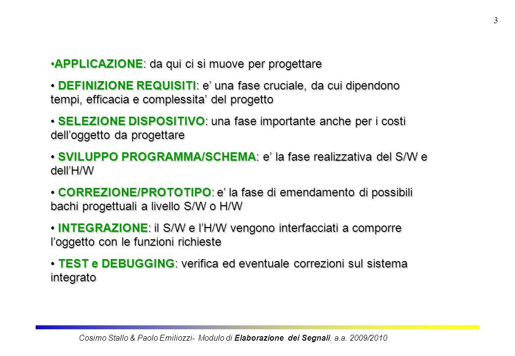 3 APPLICAZIONE: da qui ci si muove per progettareAPPLICAZIONE: da qui ci si muove per progettare DEFINIZIONE REQUISITI: e' una fase cruciale, da cui dipendono tempi, efficacia e complessita' del progetto DEFINIZIONE REQUISITI: e' una fase cruciale, da cui dipendono tempi, efficacia e complessita' del progetto SELEZIONE DISPOSITIVO: una fase importante anche per i costi dell'oggetto da progettare SELEZIONE DISPOSITIVO: una fase importante anche per i costi dell'oggetto da progettare SVILUPPO PROGRAMMA/SCHEMA: e' la fase realizzativa del S/W e dell'H/W SVILUPPO PROGRAMMA/SCHEMA: e' la fase realizzativa del S/W e dell'H/W CORREZIONE/PROTOTIPO: e' la fase di emendamento di possibili bachi progettuali a livello S/W o H/W CORREZIONE/PROTOTIPO: e' la fase di emendamento di possibili bachi progettuali a livello S/W o H/W INTEGRAZIONE: il S/W e l'H/W vengono interfacciati a comporre l'oggetto con le funzioni richieste INTEGRAZIONE: il S/W e l'H/W vengono interfacciati a comporre l'oggetto con le funzioni richieste TEST e DEBUGGING: verifica ed eventuale correzioni sul sistema integrato TEST e DEBUGGING: verifica ed eventuale correzioni sul sistema integrato Cosimo Stallo & Paolo Emiliozzi- Modulo di Elaborazione dei Segnali, a.a.