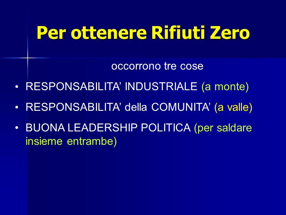 Per ottenere Rifiuti Zero occorrono tre cose RESPONSABILITA' INDUSTRIALE (a monte) RESPONSABILITA' della COMUNITA' (a valle) BUONA LEADERSHIP POLITICA (per saldare insieme entrambe)