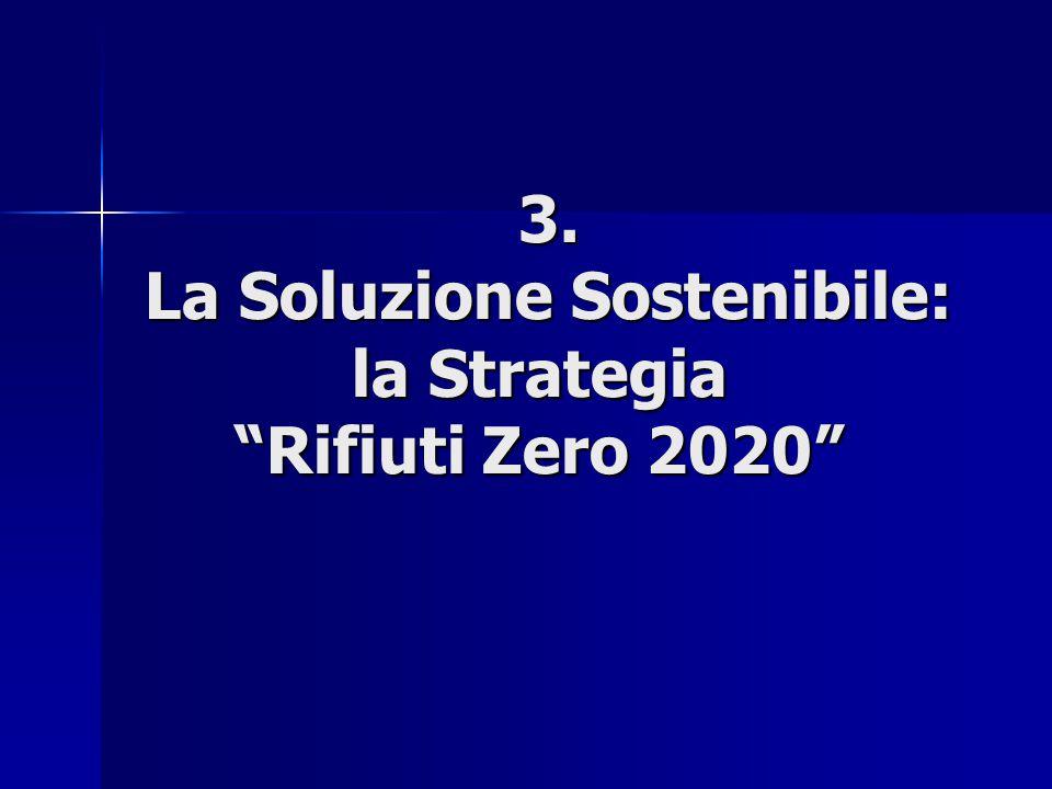 3. La Soluzione Sostenibile: la Strategia Rifiuti Zero 2020 3.