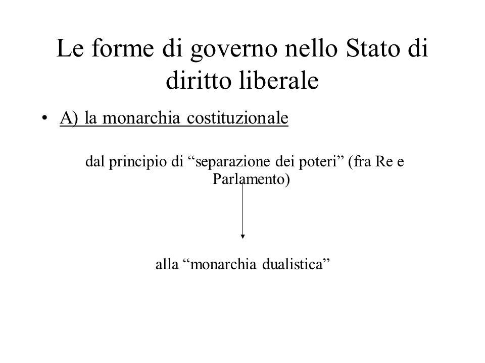 Le forme di governo nello Stato di diritto liberale A) la monarchia costituzionale dal principio di separazione dei poteri (fra Re e Parlamento) alla monarchia dualistica