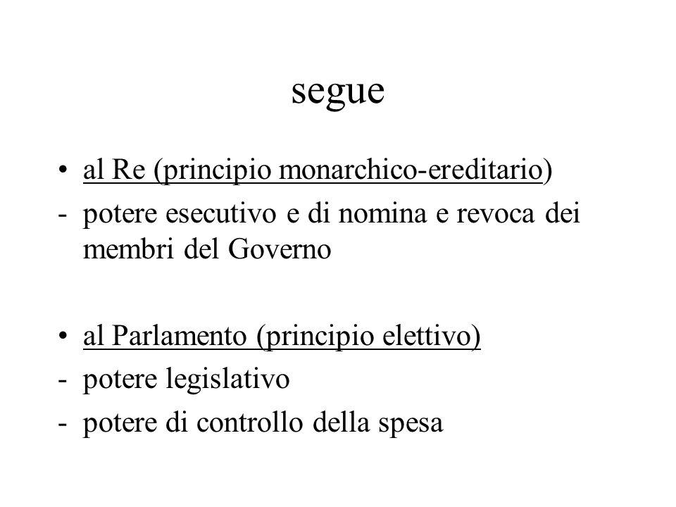segue al Re (principio monarchico-ereditario) -potere esecutivo e di nomina e revoca dei membri del Governo al Parlamento (principio elettivo) -potere legislativo -potere di controllo della spesa