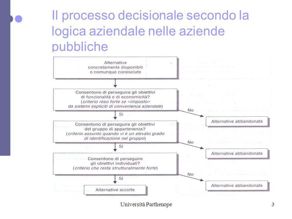 Università Parthenope4 L'oggetto della valutazione dell'attività pubblica: l'efficienza Secondo la logica burocratica Rispetto delle norme formali Secondo la logica aziendale Razionalità economica nella scelta tra alternative disponibili