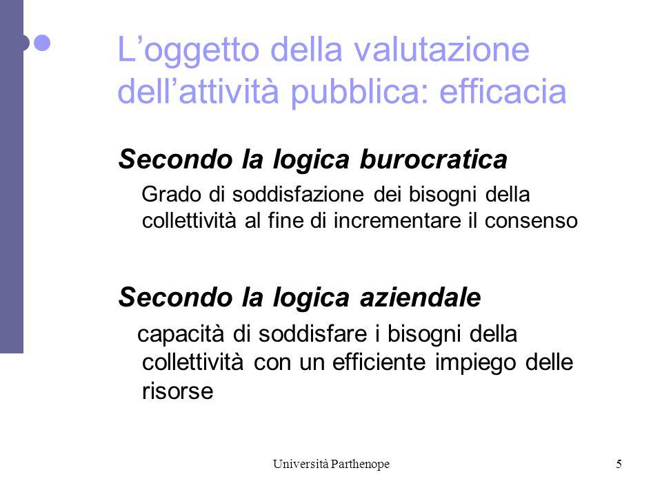 Università Parthenope6 L'oggetto della valutazione dell'attività pubblica: equilibrio Logica burocraticaLogica aziendale Equilibrio economico