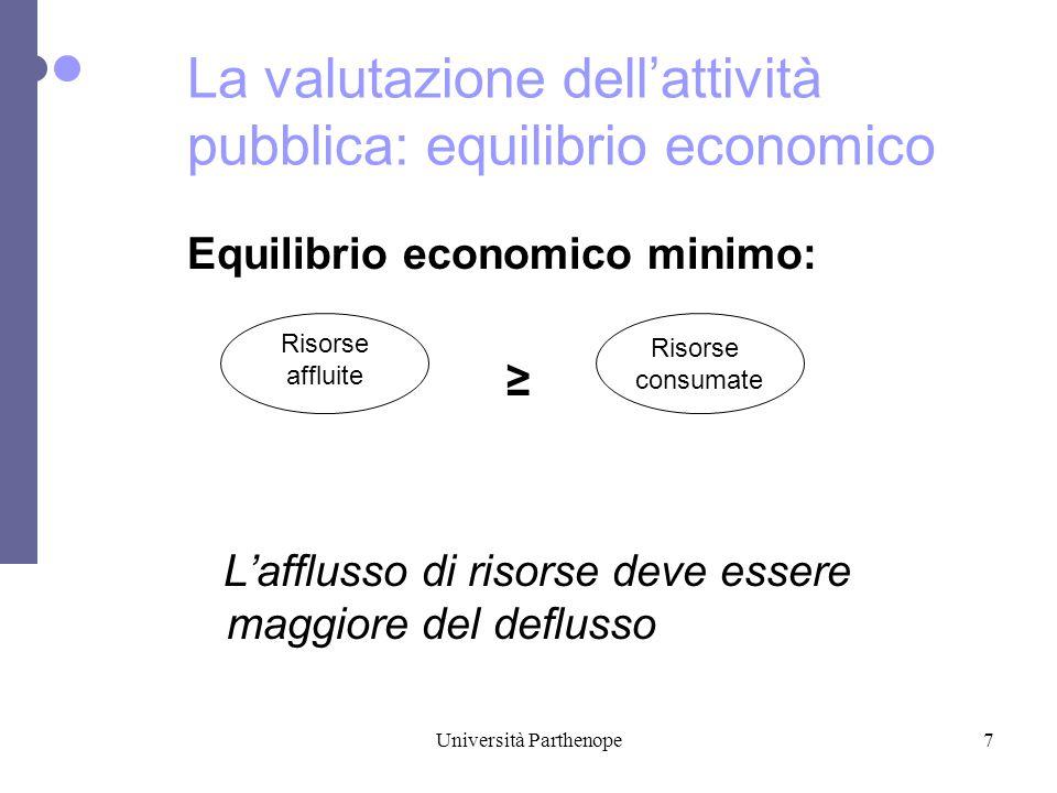 Università Parthenope7 Equilibrio economico minimo: ≥ L'afflusso di risorse deve essere maggiore del deflusso La valutazione dell'attività pubblica: equilibrio economico Risorse consumate Risorse affluite