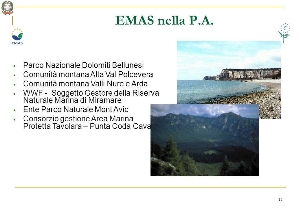 11 EMAS nella P.A.