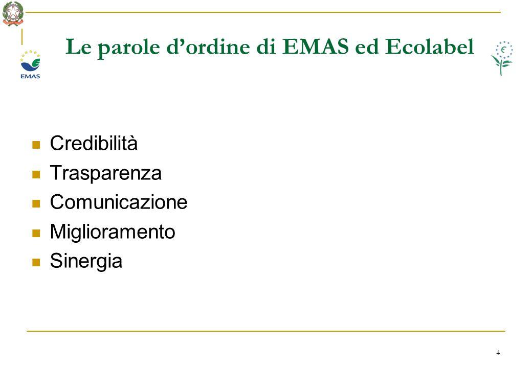 4 Le parole d'ordine di EMAS ed Ecolabel Credibilità Trasparenza Comunicazione Miglioramento Sinergia
