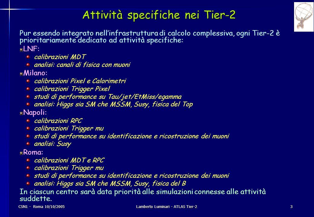 CSN1 - Roma 10/10/2005Lamberto Luminari - ATLAS Tier-23 Attività specifiche nei Tier-2 Pur essendo integrato nell'infrastruttura di calcolo complessiv
