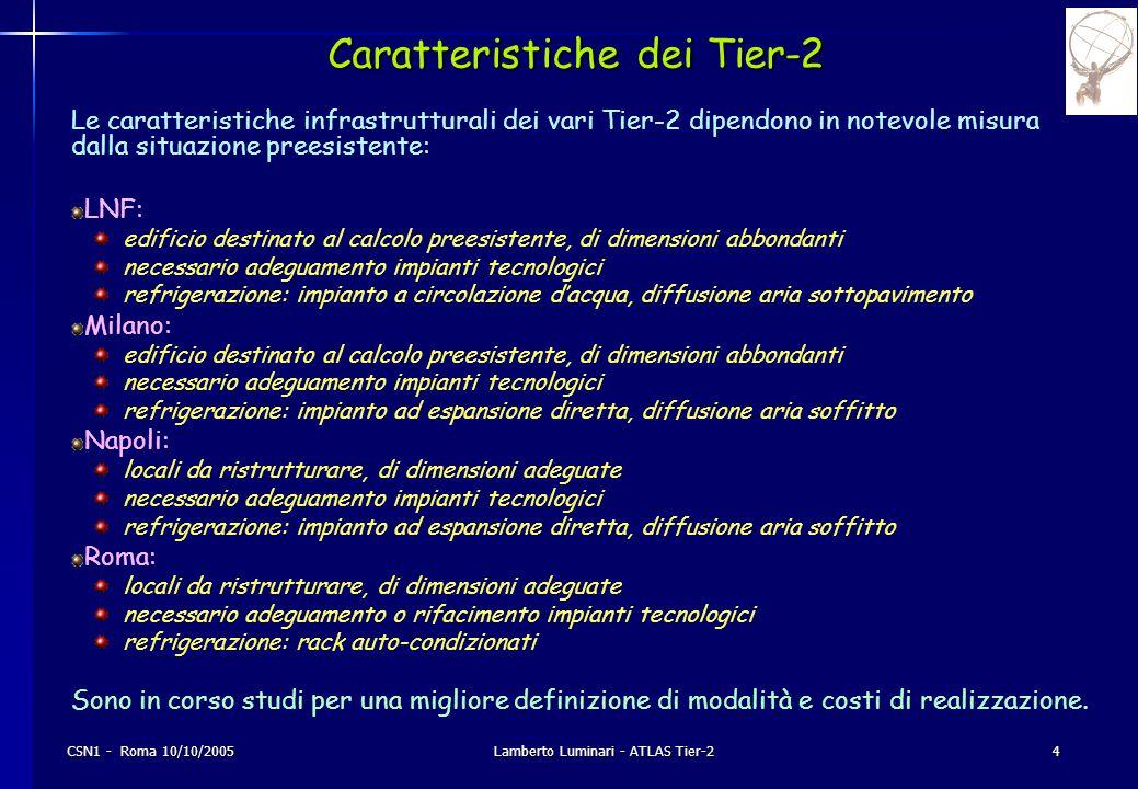 CSN1 - Roma 10/10/2005Lamberto Luminari - ATLAS Tier-24 Caratteristiche dei Tier-2 Le caratteristiche infrastrutturali dei vari Tier-2 dipendono in no