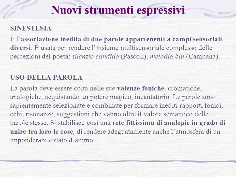 Nuovi strumenti espressivi SINESTESIA È l'associazione inedita di due parole appartenenti a campi sensoriali diversi.