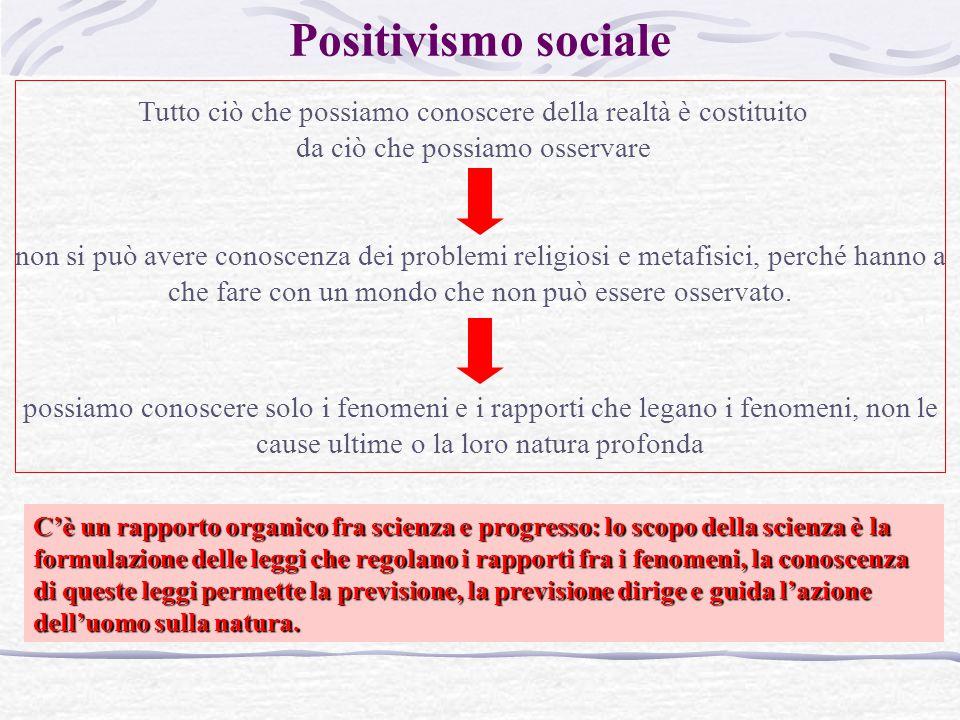 Positivismo sociale non si può avere conoscenza dei problemi religiosi e metafisici, perché hanno a che fare con un mondo che non può essere osservato.