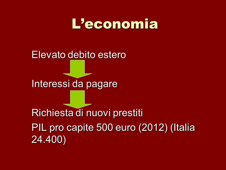 L'economia Elevato debito estero Interessi da pagare Richiesta di nuovi prestiti PIL pro capite 500 euro (2012) (Italia 24.400)