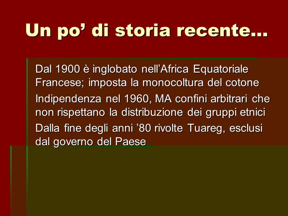 Un po' di storia recente… Dal 1900 è inglobato nell'Africa Equatoriale Francese; imposta la monocoltura del cotone Indipendenza nel 1960, MA confini a