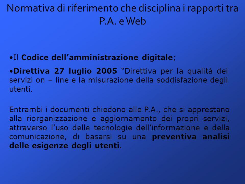 Normativa di riferimento che disciplina i rapporti tra P.A.
