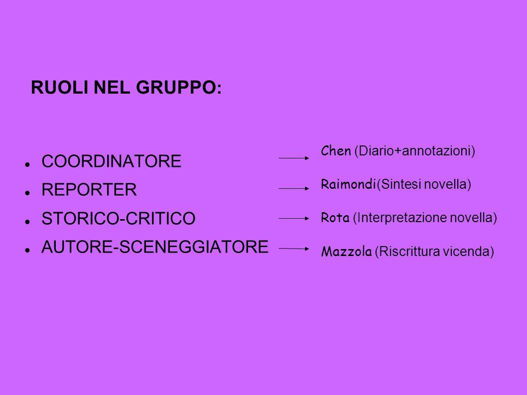 LAVORO DI GRUPPO Chen Raimondi Rota Mazzola
