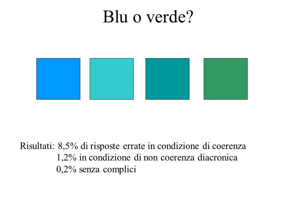 Blu o verde? Risultati: 8,5% di risposte errate in condizione di coerenza 1,2% in condizione di non coerenza diacronica 0,2% senza complici