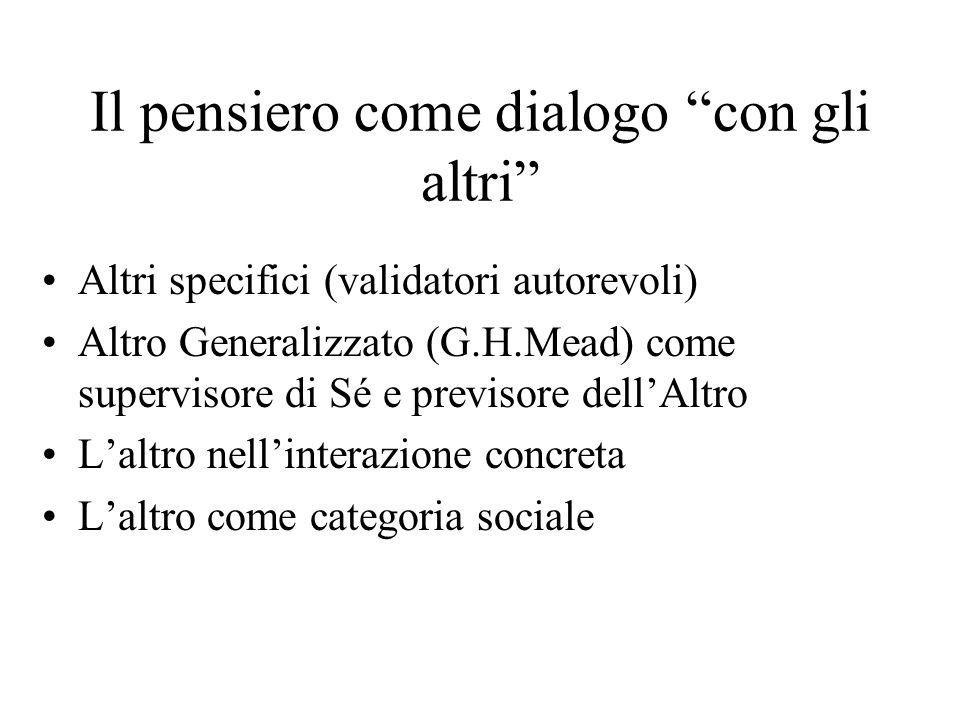 Il pensiero come dialogo con gli altri Altri specifici (validatori autorevoli) Altro Generalizzato (G.H.Mead) come supervisore di Sé e previsore dell'Altro L'altro nell'interazione concreta L'altro come categoria sociale