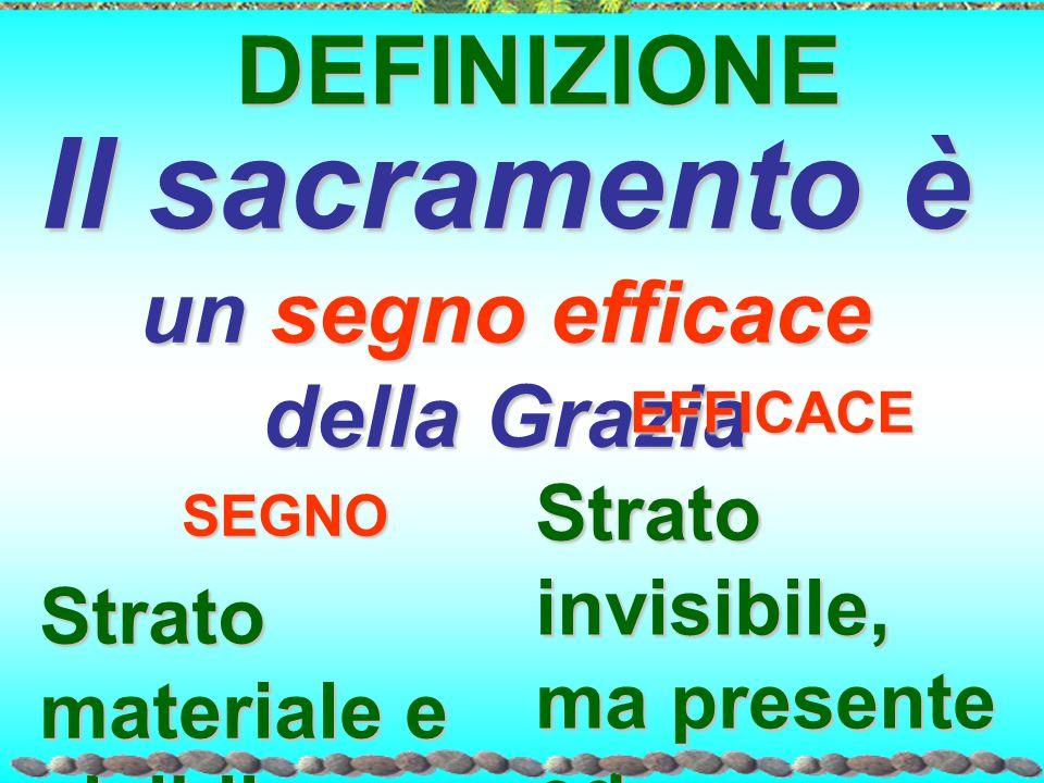 DEFINIZIONE Il sacramento è un segno efficace della Grazia SEGNO SEGNO Strato materiale e visibile EFFICACE Strato invisibile, ma presente ed efficace