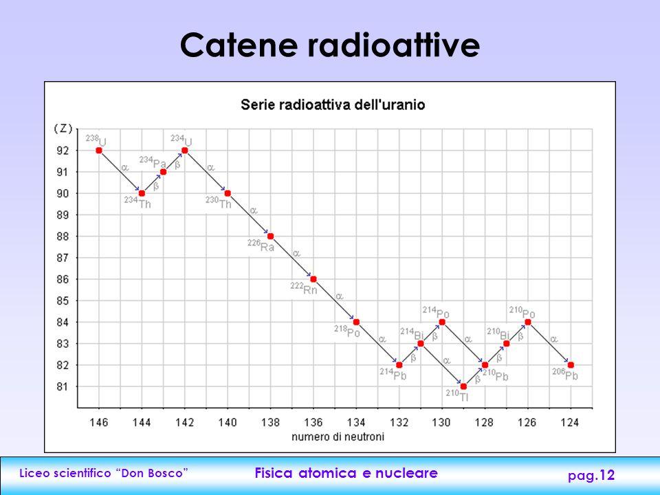 """Liceo scientifico """"Don Bosco"""" Fisica atomica e nucleare pag.11 Decadimenti radioattivi +  Nuclei pesanti -- ++ Nuclei con troppi neutroni ++ ++ N"""
