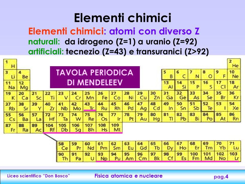 Liceo scientifico Don Bosco Fisica atomica e nucleare pag.4 Elementi chimici TAVOLA PERIODICA DI MENDELEEV Elementi chimici: atomi con diverso Z naturali: da idrogeno (Z=1) a uranio (Z=92) artificiali: tecnezio (Z=43) e transuranici (Z>92)
