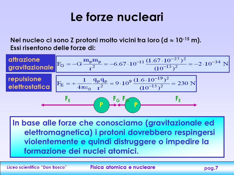 Liceo scientifico Don Bosco Fisica atomica e nucleare pag.6 Isotopi N Z