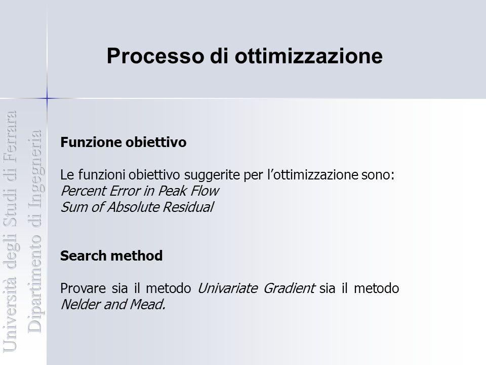 Processo di ottimizzazione Funzione obiettivo Le funzioni obiettivo suggerite per l'ottimizzazione sono: Percent Error in Peak Flow Sum of Absolute Re