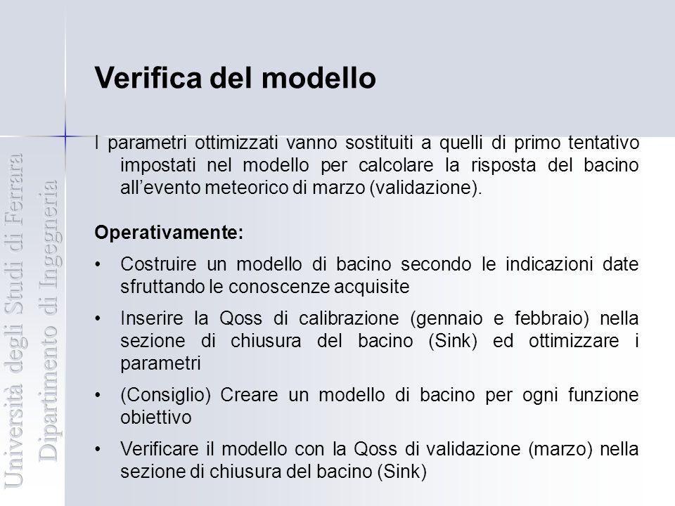 Verifica del modello I parametri ottimizzati vanno sostituiti a quelli di primo tentativo impostati nel modello per calcolare la risposta del bacino a