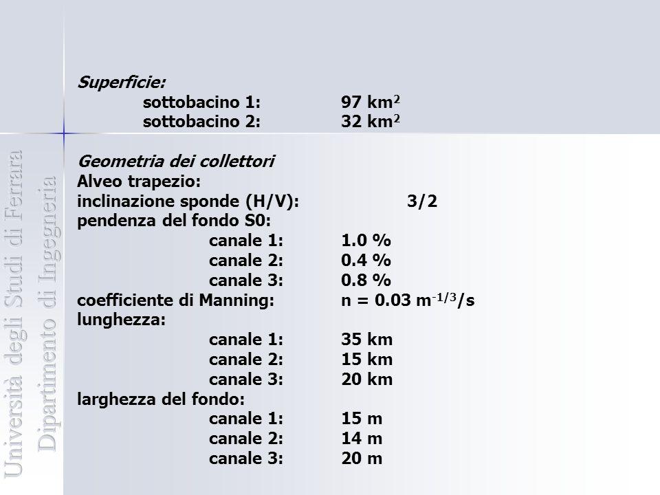 Superficie: sottobacino 1:97 km 2 sottobacino 2:32 km 2 Geometria dei collettori Alveo trapezio: inclinazione sponde (H/V):3/2 pendenza del fondo S0: