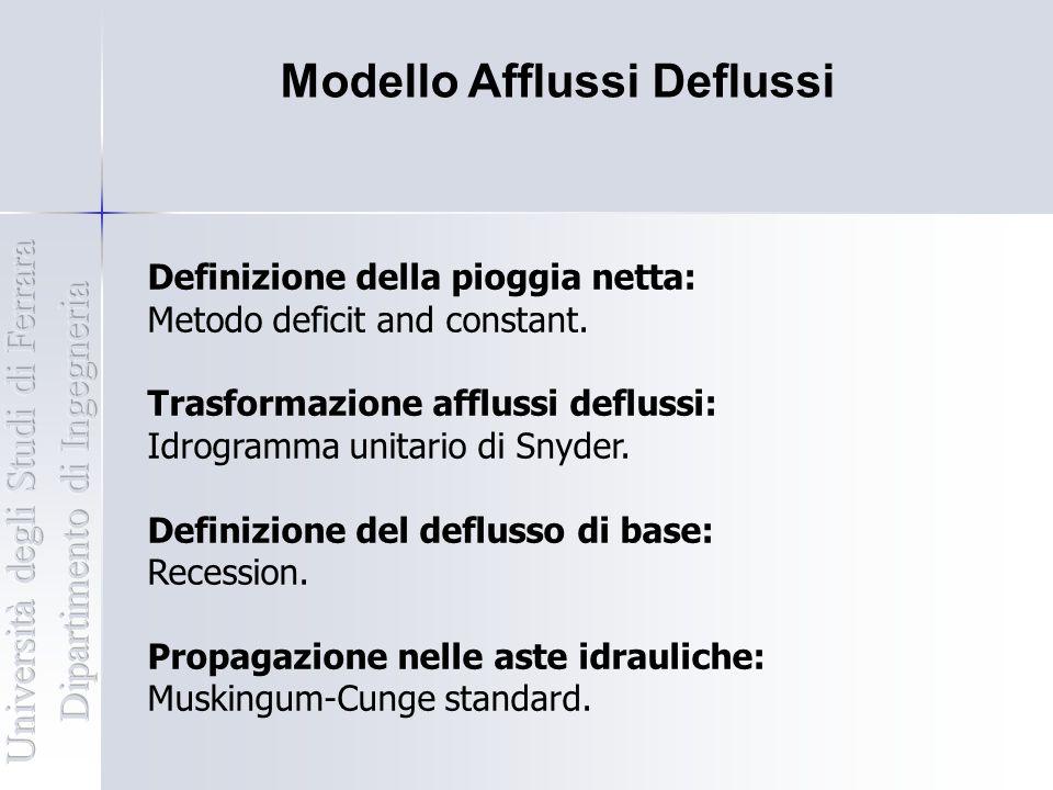 Modello Afflussi Deflussi Definizione della pioggia netta: Metodo deficit and constant. Trasformazione afflussi deflussi: Idrogramma unitario di Snyde