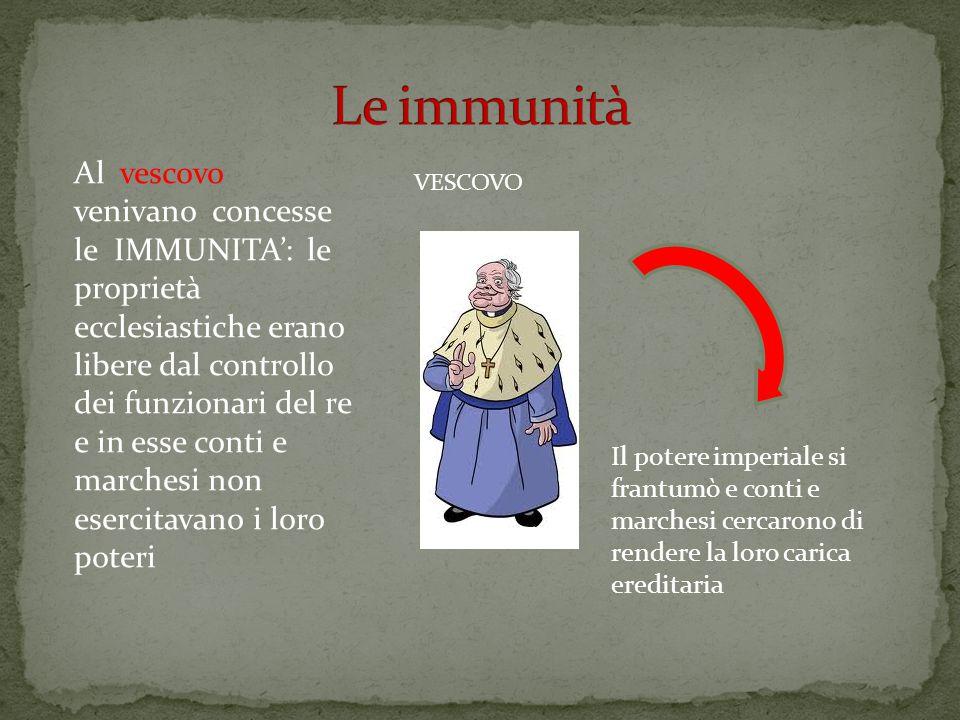VESCOVO Al vescovo venivano concesse le IMMUNITA': le proprietà ecclesiastiche erano libere dal controllo dei funzionari del re e in esse conti e marc