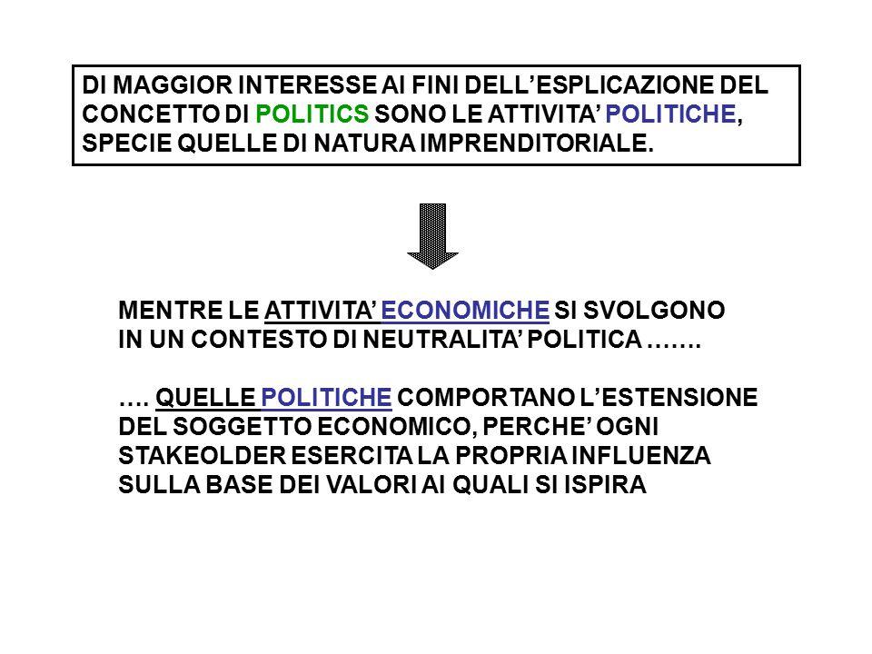 DI MAGGIOR INTERESSE AI FINI DELL'ESPLICAZIONE DEL CONCETTO DI POLITICS SONO LE ATTIVITA' POLITICHE, SPECIE QUELLE DI NATURA IMPRENDITORIALE.